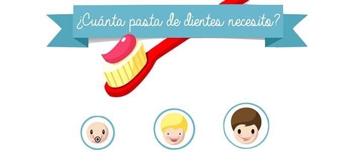 ¿Cuándo debo empezar a cepillar los dientes a mi hijo?