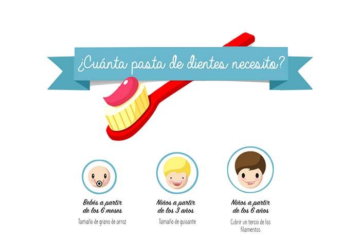 Ortodoncia Tres Torres Barcelona, cuando empezar a cepillar los dientes a un niño
